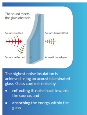 Slim glazing is great for sound reduction.
